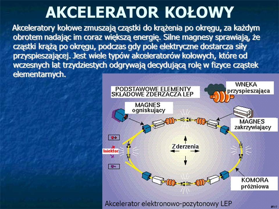 AKCELERATOR KOŁOWY Akceleratory kołowe zmuszają cząstki do krążenia po okręgu, za każdym obrotem nadając im coraz większą energię. Silne magnesy spraw