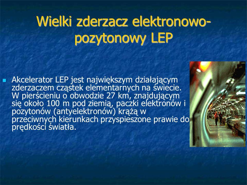 Wielki zderzacz elektronowo- pozytonowy LEP Akcelerator LEP jest największym działającym zderzaczem cząstek elementarnych na świecie. W pierścieniu o