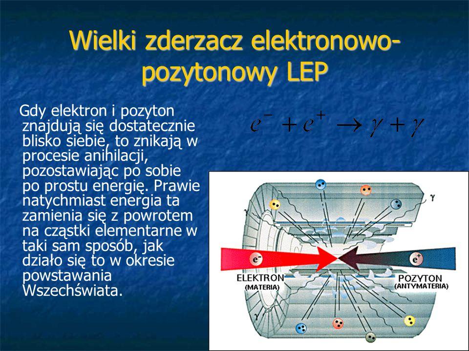Wielki zderzacz elektronowo- pozytonowy LEP Gdy elektron i pozyton znajdują się dostatecznie blisko siebie, to znikają w procesie anihilacji, pozostaw
