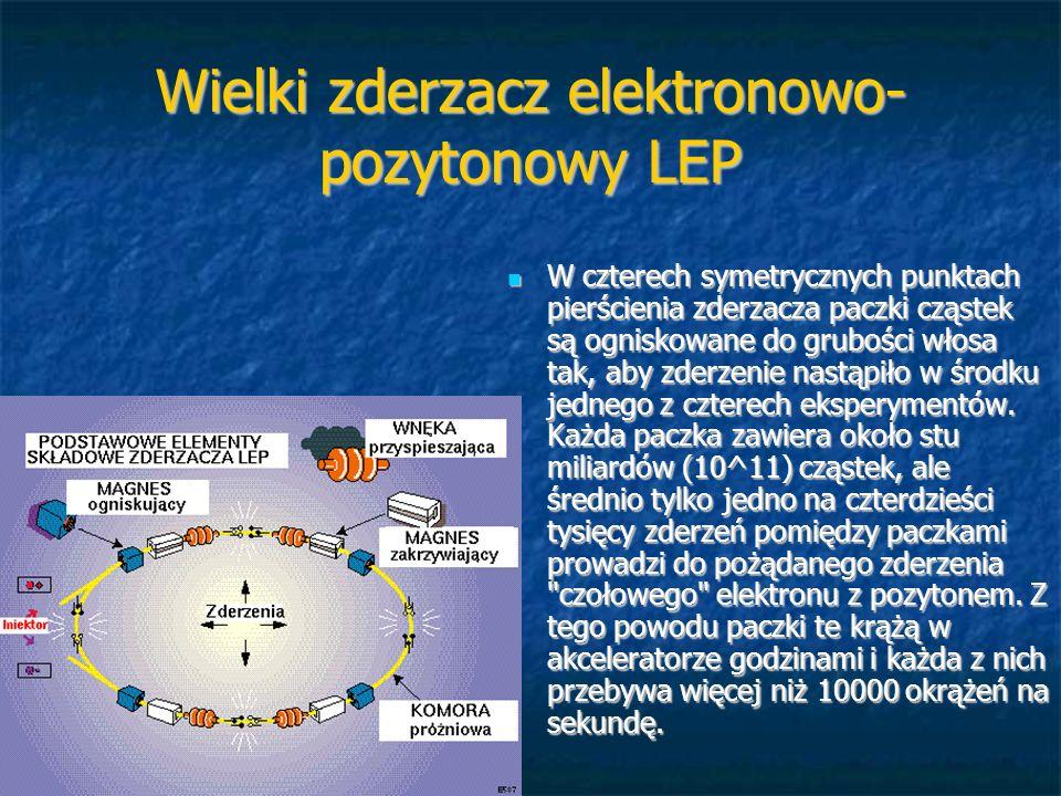 Wielki zderzacz elektronowo- pozytonowy LEP W czterech symetrycznych punktach pierścienia zderzacza paczki cząstek są ogniskowane do grubości włosa ta