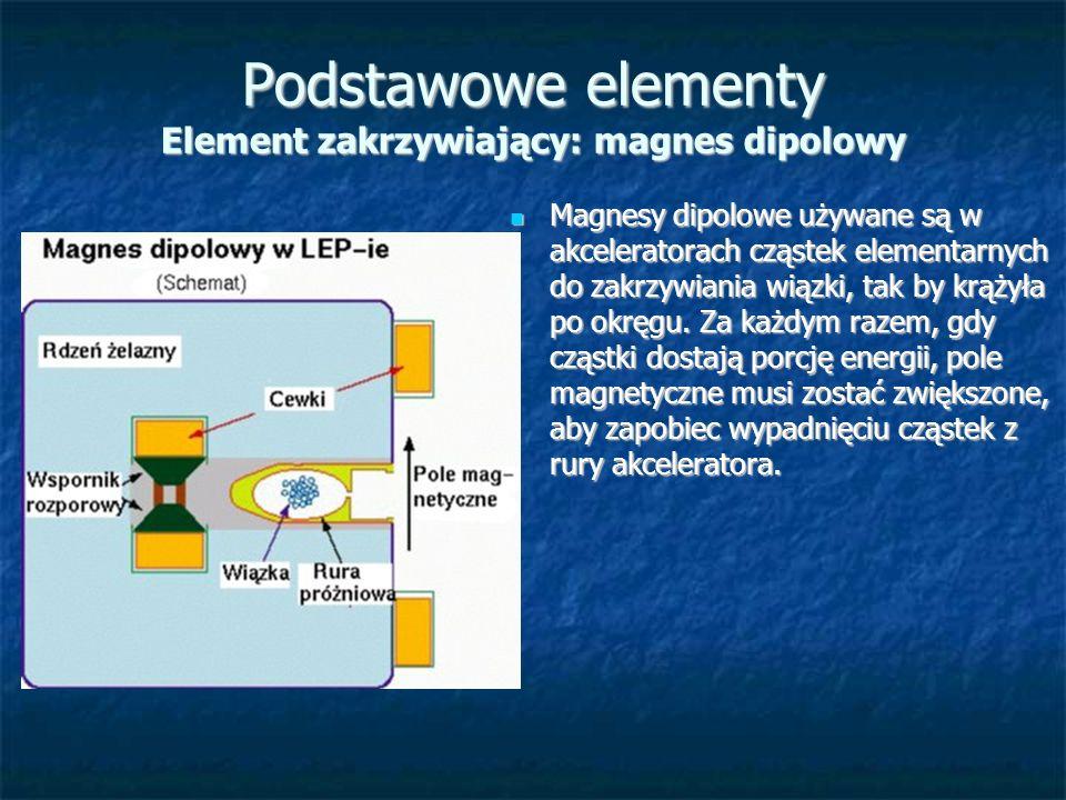 Podstawowe elementy Element zakrzywiający: magnes dipolowy Magnesy dipolowe używane są w akceleratorach cząstek elementarnych do zakrzywiania wiązki,