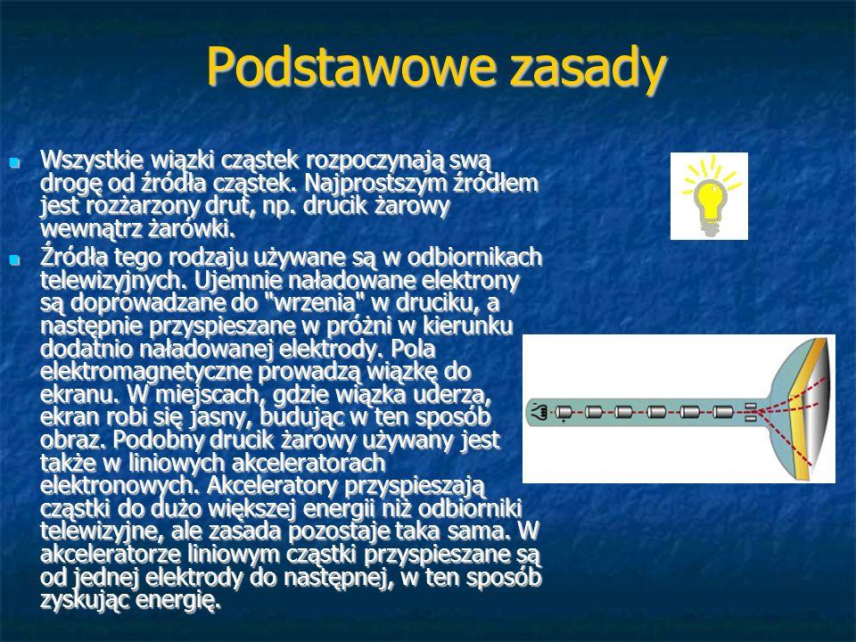 Podstawowe zasady Wszystkie wiązki cząstek rozpoczynają swą drogę od źródła cząstek. Najprostszym źródłem jest rozżarzony drut, np. drucik żarowy wewn
