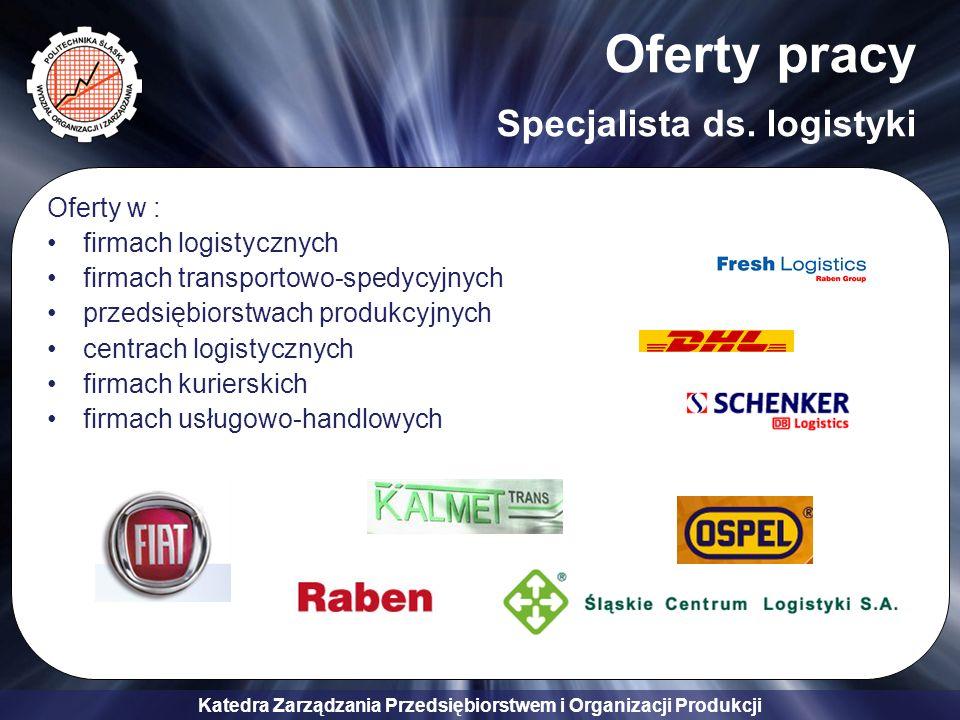 Katedra Zarządzania Przedsiębiorstwem i Organizacji Produkcji Oferty pracy Specjalista ds. logistyki Oferty w : firmach logistycznych firmach transpor