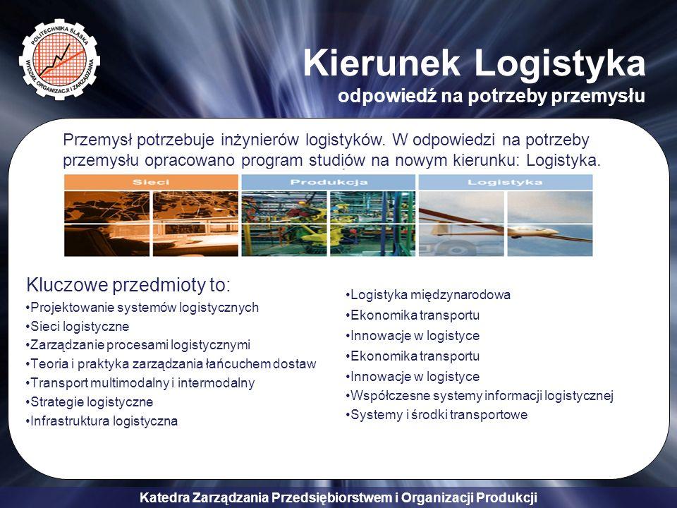 Katedra Zarządzania Przedsiębiorstwem i Organizacji Produkcji Kierunek Logistyka odpowiedź na potrzeby przemysłu Kluczowe przedmioty to: Projektowanie