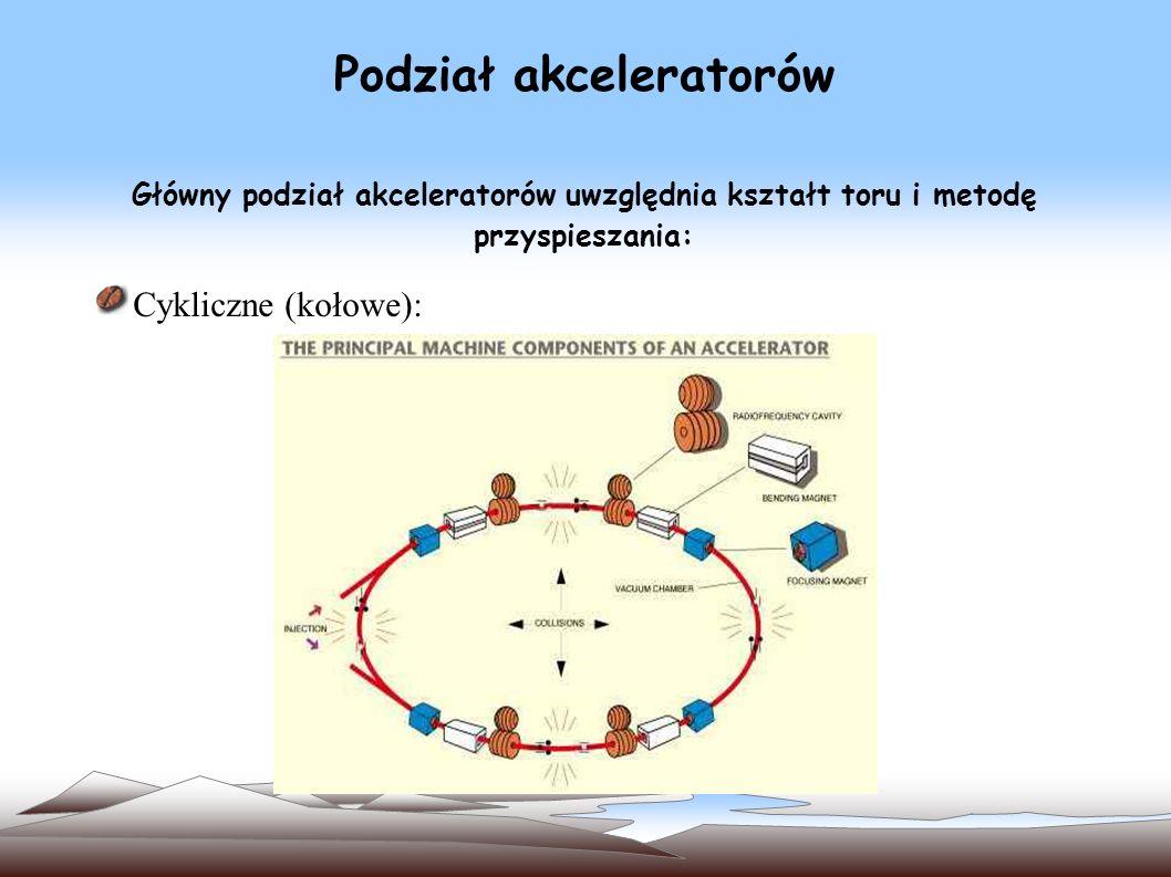 Podział akceleratorów Główny podział akceleratorów uwzględnia kształt toru i metodę przyspieszania: Cykliczne (kołowe):