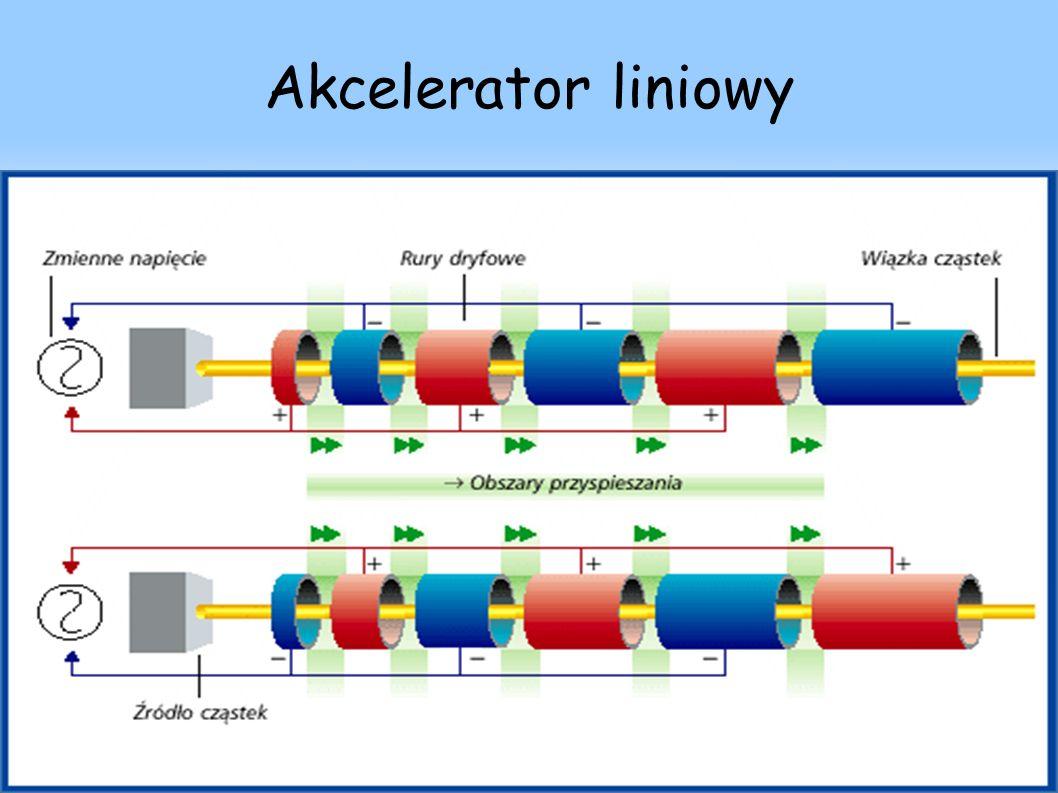Wielki Zderzacz Hadronów (LHC - Large Hadron Collider) Średnica – 8,6 km Koniec budowy – 2007 r.