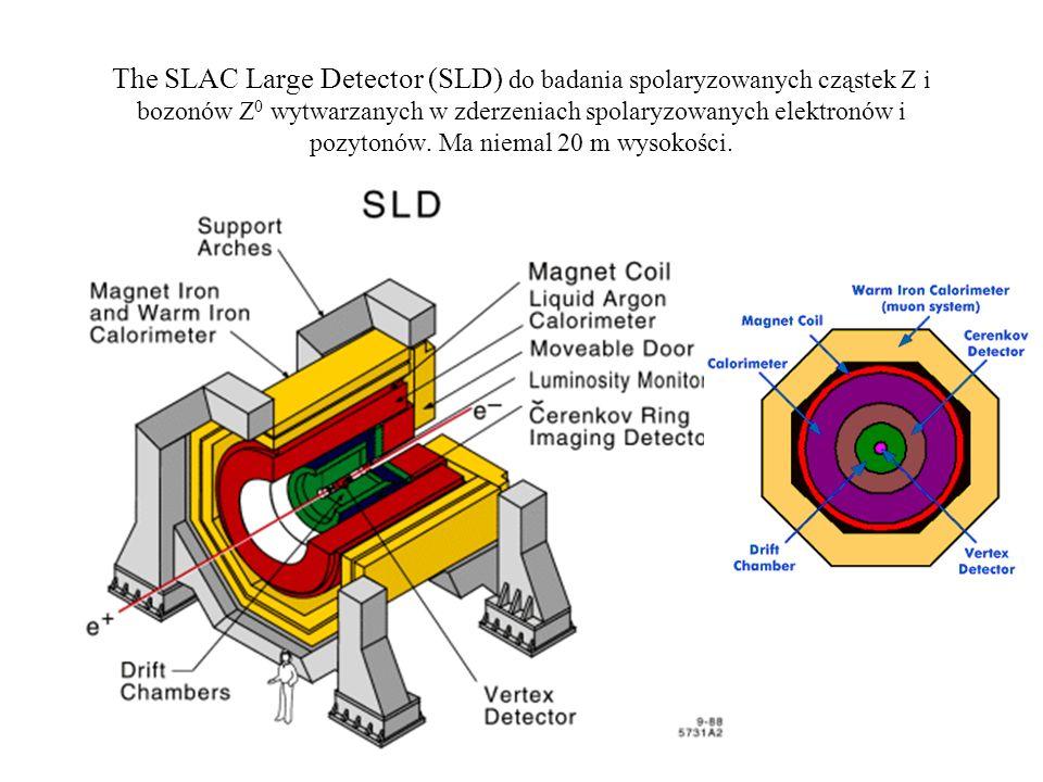 Akcelerator liniowy