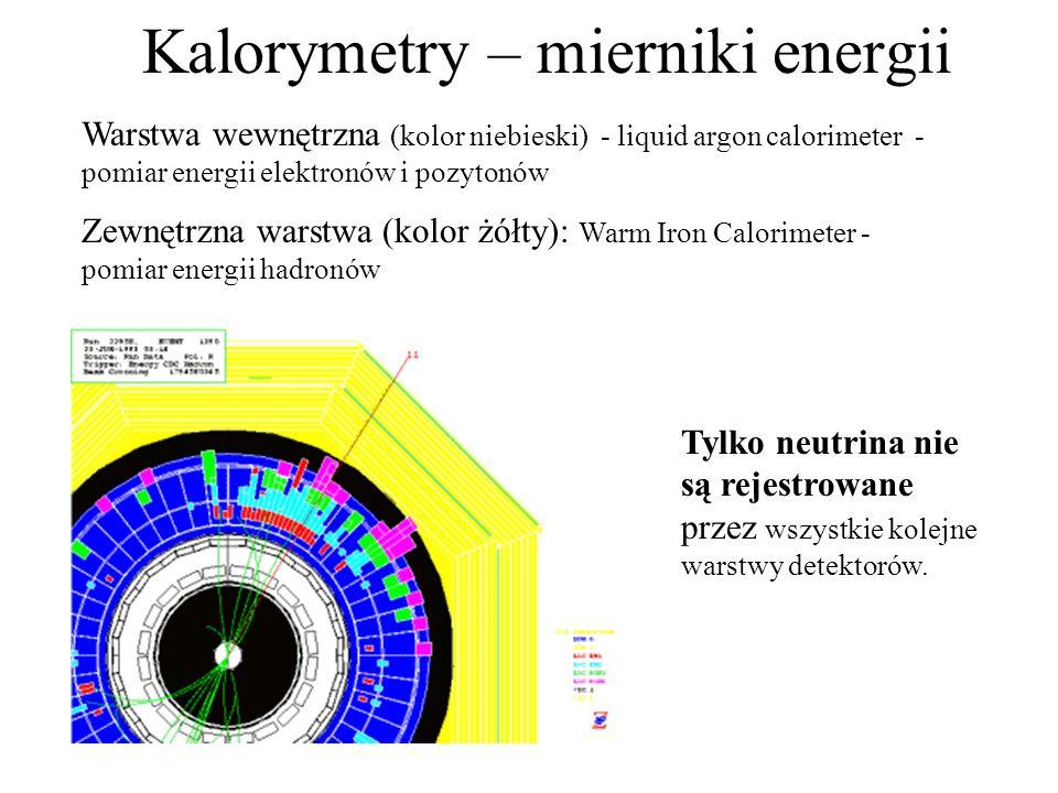 Detektory Czerenkowa Cerenkov Ring Imaging Detector (CRID) Detekcja światła (niebieskiego). Światło to jest wykrywane w komórce z etanem domieszko- wa