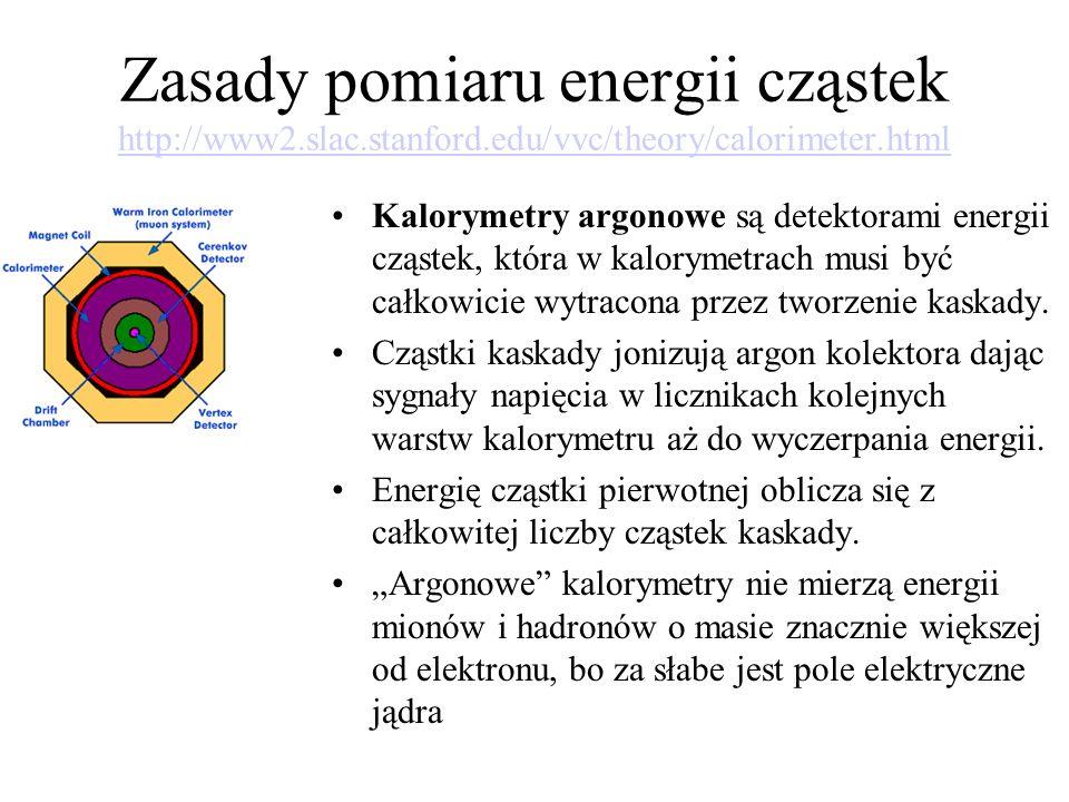 Kalorymetry – mierniki energii Tylko neutrina nie są rejestrowane przez wszystkie kolejne warstwy detektorów. Warstwa wewnętrzna (kolor niebieski) - l