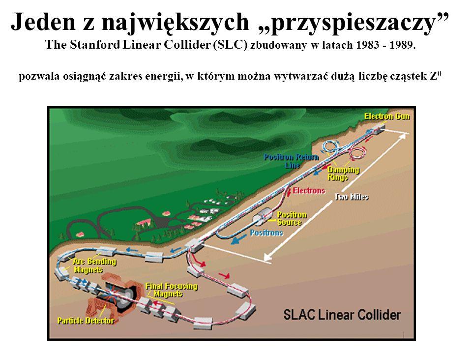 Jeden z największych przyspieszaczy The Stanford Linear Collider (SLC) zbudowany w latach 1983 - 1989.
