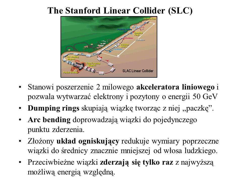 The Stanford Linear Collider (SLC) Stanowi poszerzenie 2 milowego akceleratora liniowego i pozwala wytwarzać elektrony i pozytony o energii 50 GeV Dumping rings skupiają wiązkę tworząc z niej paczkę.