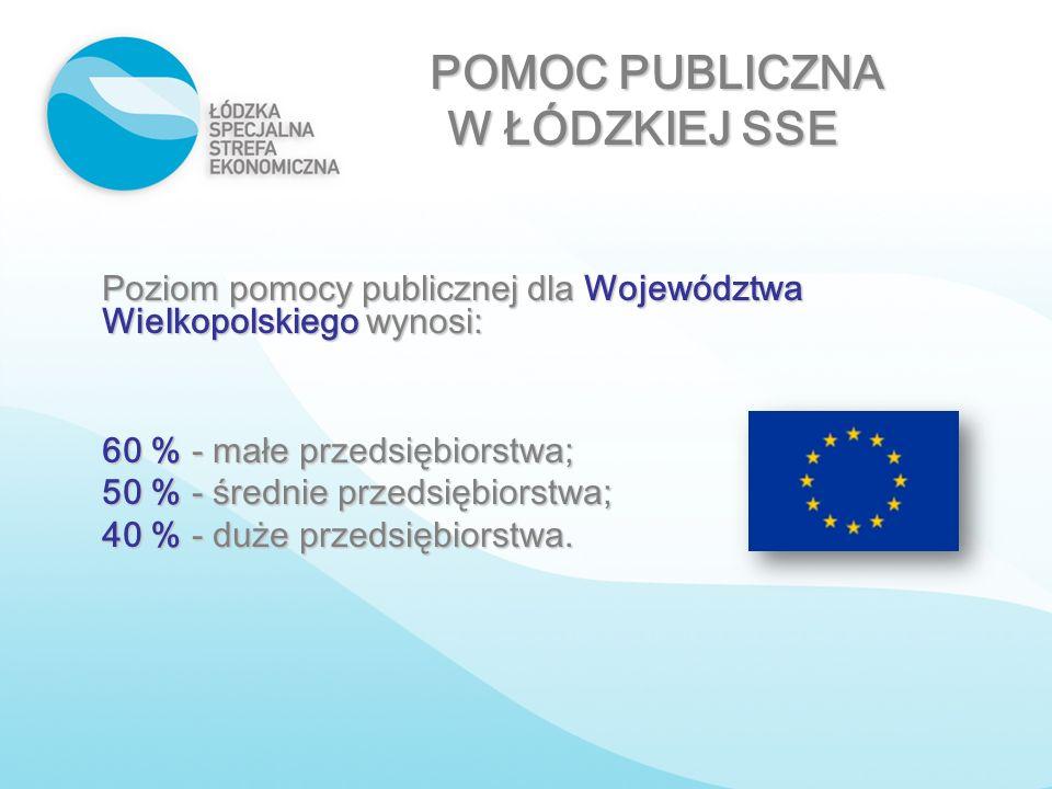 Poziom pomocy publicznej dla Województwa Wielkopolskiego wynosi: 60 % - małe przedsiębiorstwa; 50 % - średnie przedsiębiorstwa; 40 % - duże przedsiębi