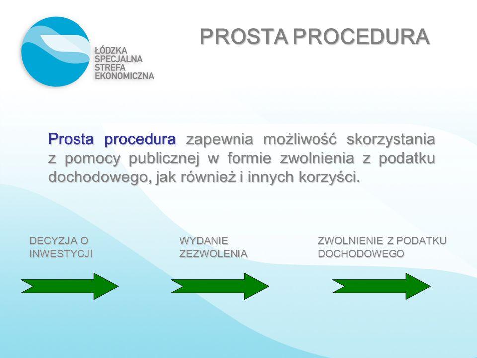 Prosta procedura zapewnia możliwość skorzystania z pomocy publicznej w formie zwolnienia z podatku dochodowego, jak również i innych korzyści. DECYZJA