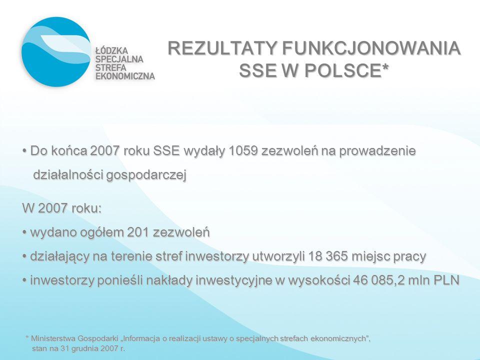 REZULTATY FUNKCJONOWANIA SSE W POLSCE* * Ministerstwa Gospodarki Informacja o realizacji ustawy o specjalnych strefach ekonomicznych, stan na 31 grudn