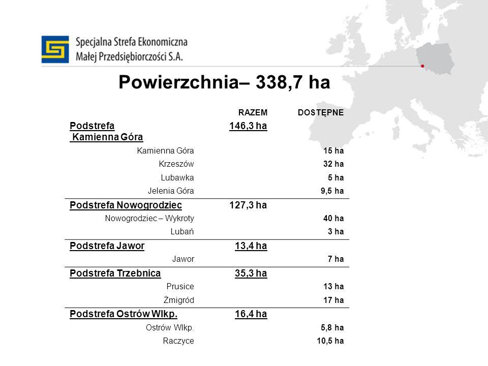 RAZEMDOSTĘPNE Podstrefa Kamienna Góra 146,3 ha Kamienna Góra15 ha Krzeszów32 ha Lubawka5 ha Jelenia Góra9,5 ha Podstrefa Nowogrodziec127,3 ha Nowogrod