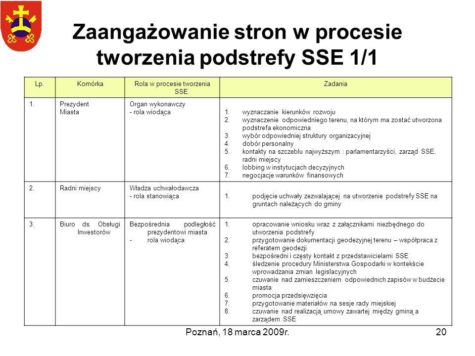 Poznań, 18 marca 2009r.20 Zaangażowanie stron w procesie tworzenia podstrefy SSE 1/1 Lp.KomórkaRola w procesie tworzenia SSE Zadania 1.Prezydent Miast