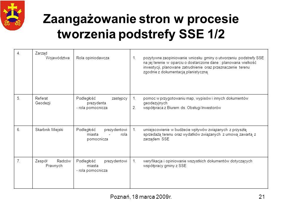 Poznań, 18 marca 2009r.21 Zaangażowanie stron w procesie tworzenia podstrefy SSE 1/2 4.Zarząd WojewództwaRola opiniodawcza1.pozytywne zaopiniowanie wn