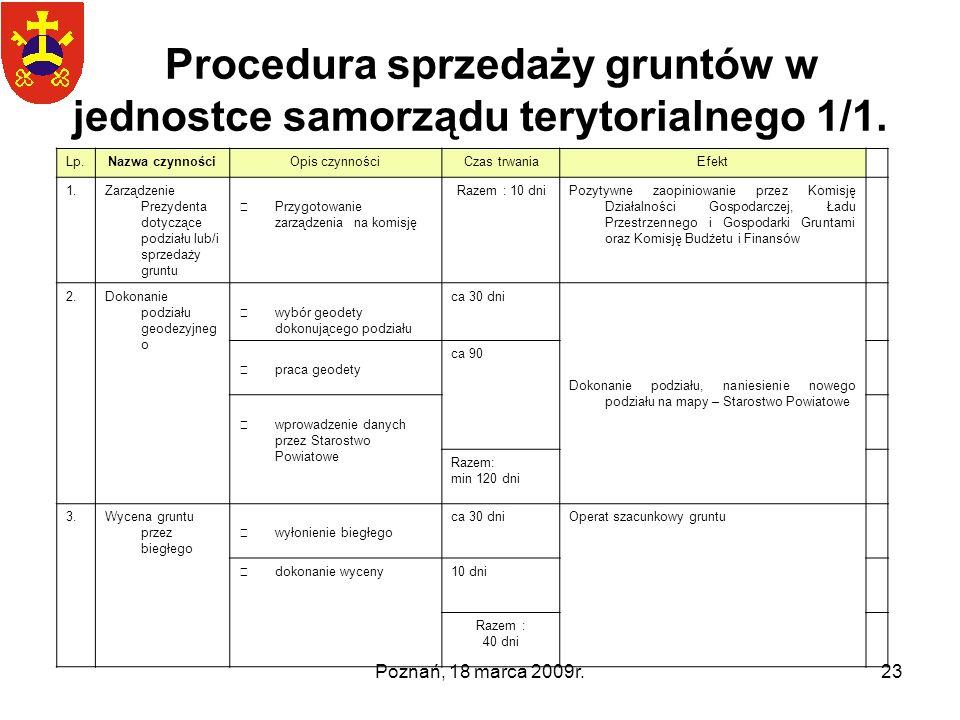 Poznań, 18 marca 2009r.23 Procedura sprzedaży gruntów w jednostce samorządu terytorialnego 1/1. Lp.Nazwa czynnościOpis czynnościCzas trwaniaEfekt 1.Za