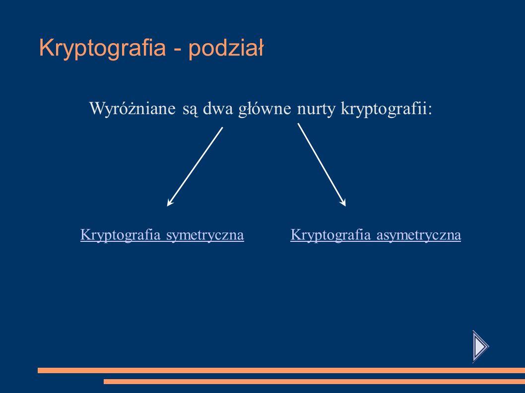 Kryptografia - podział Wyróżniane są dwa główne nurty kryptografii: Kryptografia symetrycznaKryptografia asymetryczna