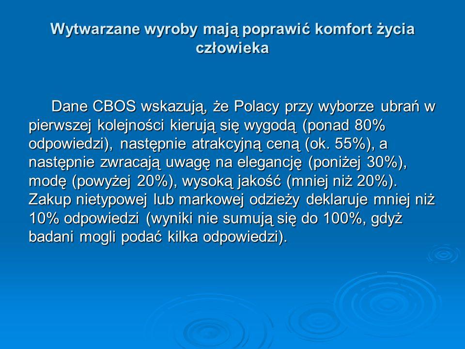 Wytwarzane wyroby mają poprawić komfort życia człowieka Dane CBOS wskazują, że Polacy przy wyborze ubrań w pierwszej kolejności kierują się wygodą (po