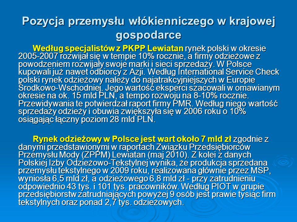 Pozycja przemysłu włókienniczego w krajowej gospodarce Według specjalistów z PKPP Lewiatan rynek polski w okresie 2005-2007 rozwijał się w tempie 10%