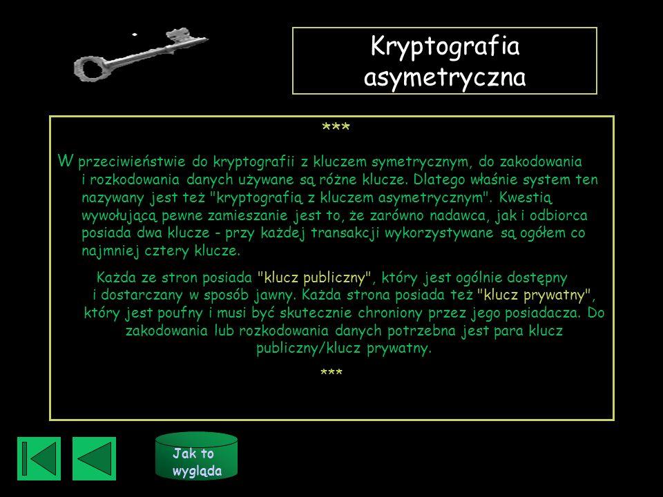Kryptografia z kluczem symetrycznym wchodzi często w skład polityki bezpieczeństwa współczesnych firm, ale w przypadku przeprowadzania transakcji za p