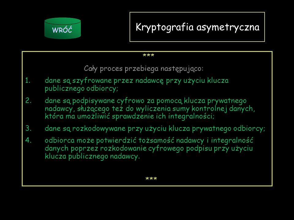 *** W przeciwieństwie do kryptografii z kluczem symetrycznym, do zakodowania i rozkodowania danych używane są różne klucze. Dlatego właśnie system ten