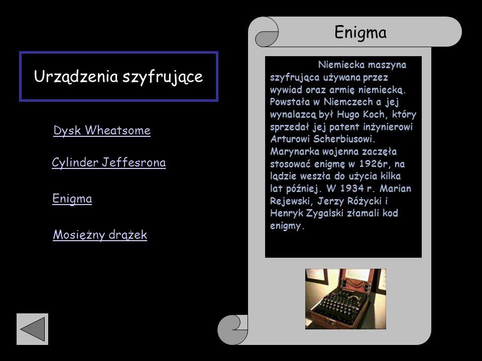 Ważni ludzie tej epoki Urządzenia szyfrujące Cylinder Jeffesrona Dysk Wheatsome Enigma Mosiężny drążekMosiężny drążek