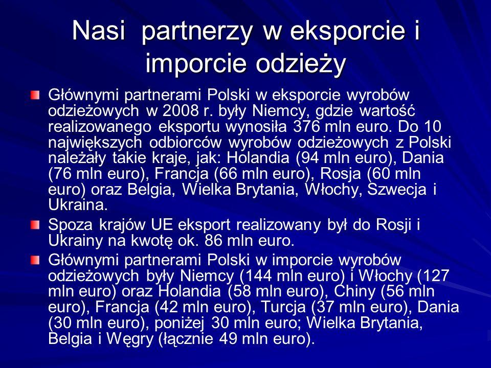 Nasi partnerzy w eksporcie i imporcie odzieży Głównymi partnerami Polski w eksporcie wyrobów odzieżowych w 2008 r.