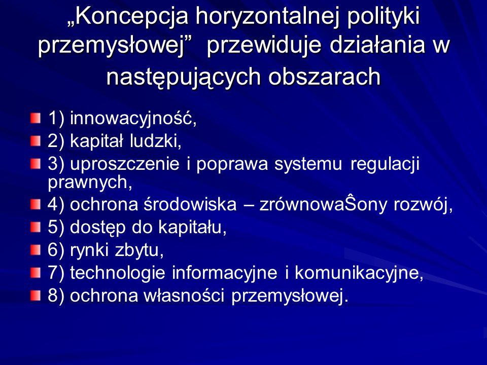 Koncepcja horyzontalnej polityki przemysłowej przewiduje działania w następujących obszarach 1) innowacyjność, 2) kapitał ludzki, 3) uproszczenie i poprawa systemu regulacji prawnych, 4) ochrona środowiska – zrównowaŜony rozwój, 5) dostęp do kapitału, 6) rynki zbytu, 7) technologie informacyjne i komunikacyjne, 8) ochrona własności przemysłowej.