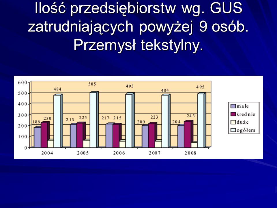 Zalecenia Grupy Wysokiego Szczebla KE Zgodnie z zaleceniami Grupy Wysokiego Szczebla ds.