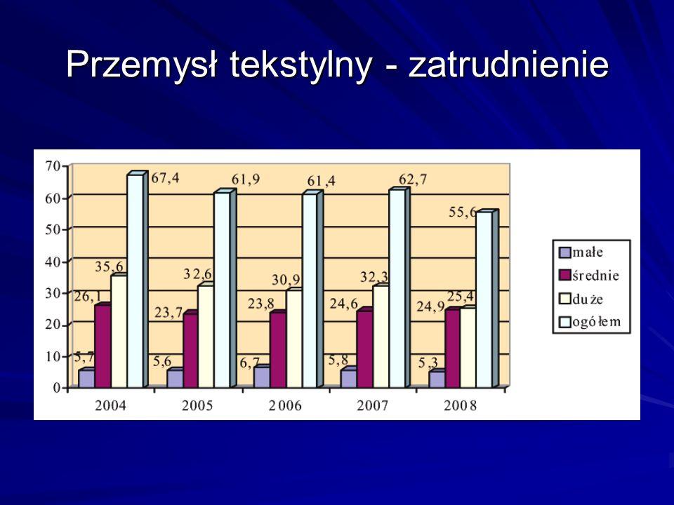 IMPORT Do 10 największych eksporterów towarów włókienniczych na rynek polski należały Niemcy (348 mln euro), Chiny (117 mln euro), Włochy (116 mln euro), Belgia (79 mln euro), Wielka Brytania oraz Holandia (po 62 mln euro).