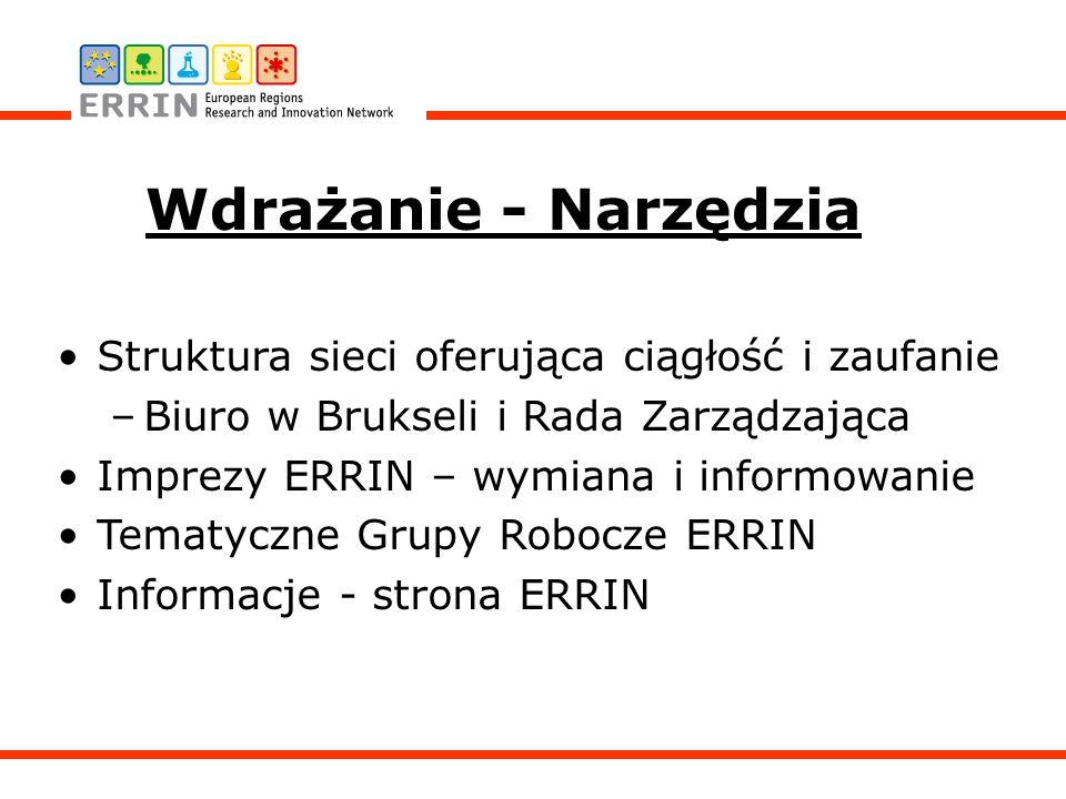 Wdrażanie - Narzędzia Struktura sieci oferująca ciągłość i zaufanie –Biuro w Brukseli i Rada Zarządzająca Imprezy ERRIN – wymiana i informowanie Tematyczne Grupy Robocze ERRIN Informacje - strona ERRIN