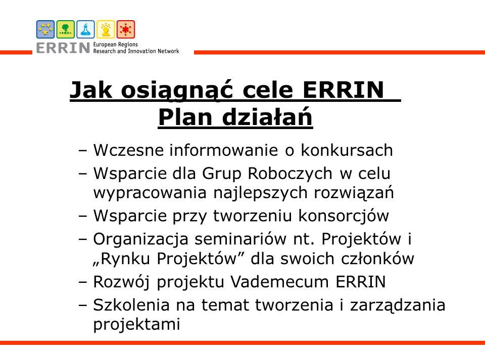 Jak osiągnąć cele ERRIN Plan działań –Wczesne informowanie o konkursach –Wsparcie dla Grup Roboczych w celu wypracowania najlepszych rozwiązań –Wsparcie przy tworzeniu konsorcjów –Organizacja seminariów nt.