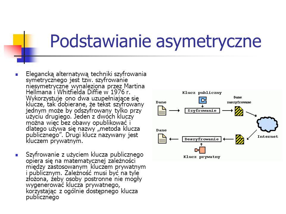 Podstawianie asymetryczne Elegancką alternatywą techniki szyfrowania symetrycznego jest tzw. szyfrowanie niesymetryczne wynaleziona przez Martina Hell