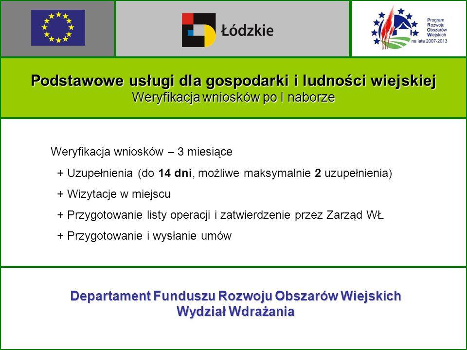 Podstawowe usługi dla gospodarki i ludności wiejskiej Weryfikacja wniosków po I naborze Weryfikacja wniosków – 3 miesiące + Uzupełnienia (do 14 dni, m