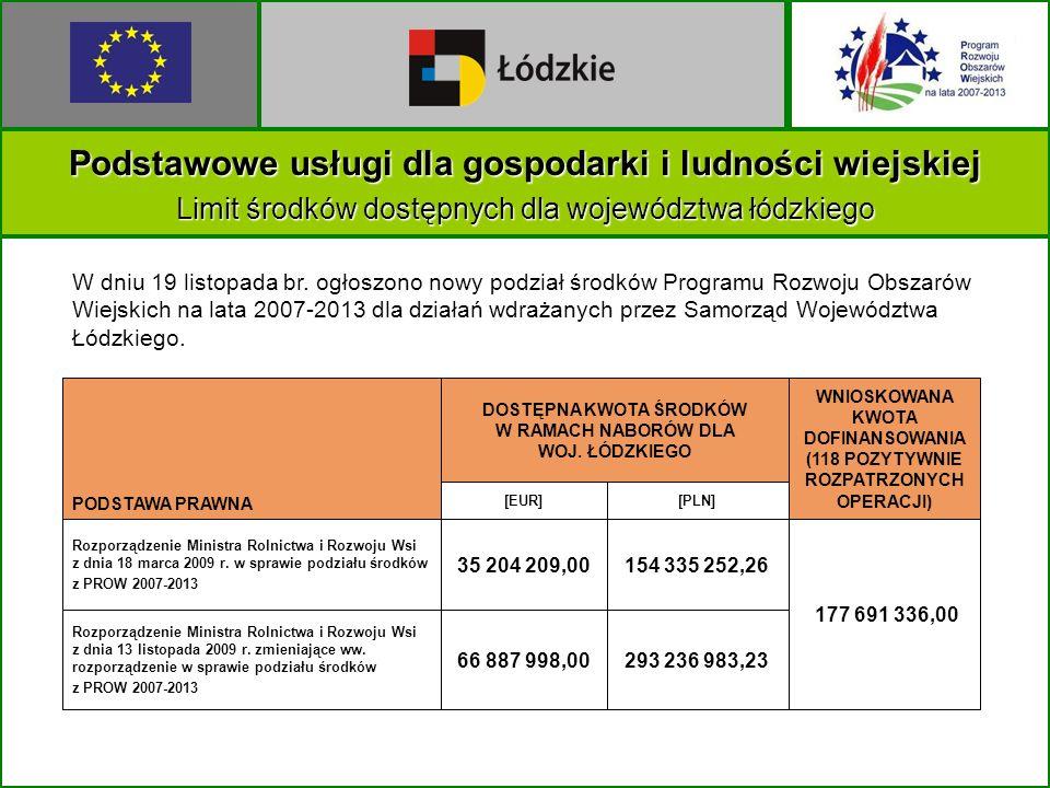 Podstawowe usługi dla gospodarki i ludności wiejskiej Limit środków dostępnych dla województwa łódzkiego 293 236 983,2366 887 998,00 Rozporządzenie Ministra Rolnictwa i Rozwoju Wsi z dnia 13 listopada 2009 r.