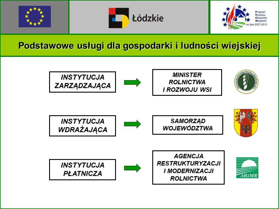 Podstawowe usługi dla gospodarki i ludności wiejskiej INSTYTUCJA ZARZĄDZAJĄCA INSTYTUCJA PŁATNICZA INSTYTUCJA WDRAŻAJĄCA MINISTER ROLNICTWA I ROZWOJU WSI SAMORZĄD WOJEWÓDZTWA AGENCJA RESTRUKTURYZACJI I MODERNIZACJI ROLNICTWA