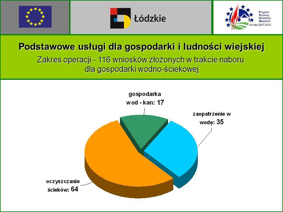 Podstawowe usługi dla gospodarki i ludności wiejskiej Zakres operacji - 116 wniosków złożonychw trakcienaboru dla gospodarki wodno-ściekowej Zakres op