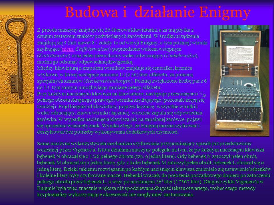 Budowa i działanie Enigmy Sama maszyna wykorzystywała mechanizm szyfrowania przypominający sposób juz przedstawiony wcześniej przez Vigenere'a. Istota