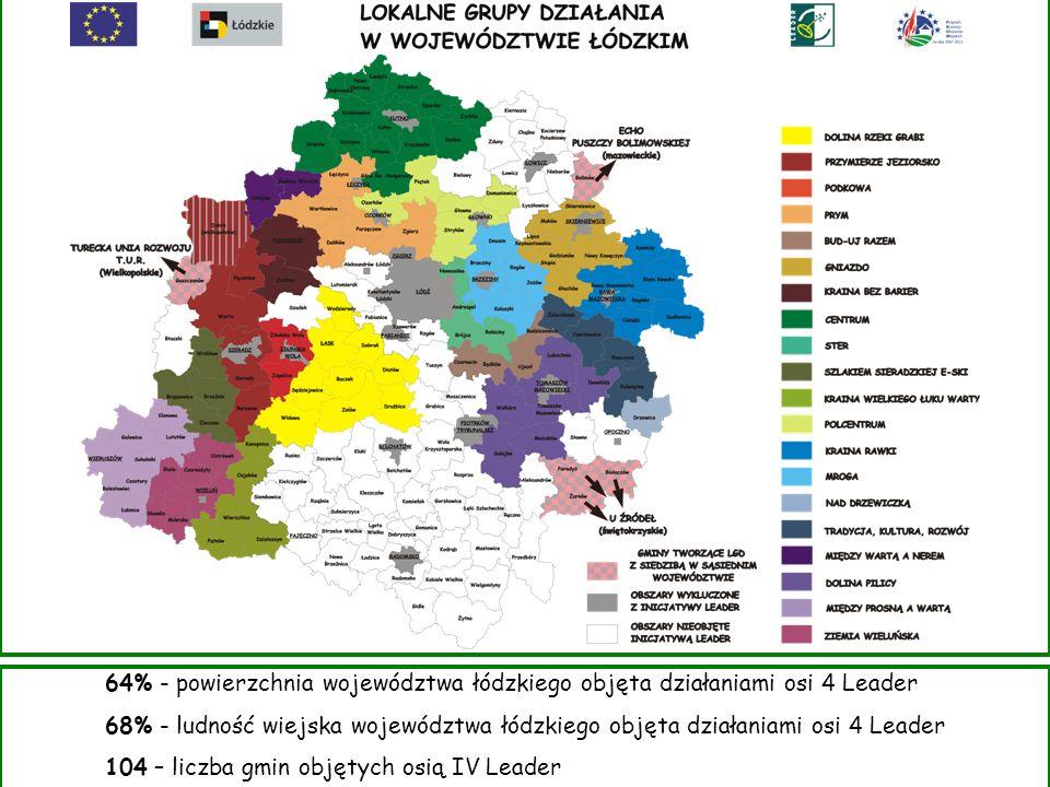 64% - powierzchnia województwa łódzkiego objęta działaniami osi 4 Leader 68% - ludność wiejska województwa łódzkiego objęta działaniami osi 4 Leader 104 – liczba gmin objętych osią IV Leader
