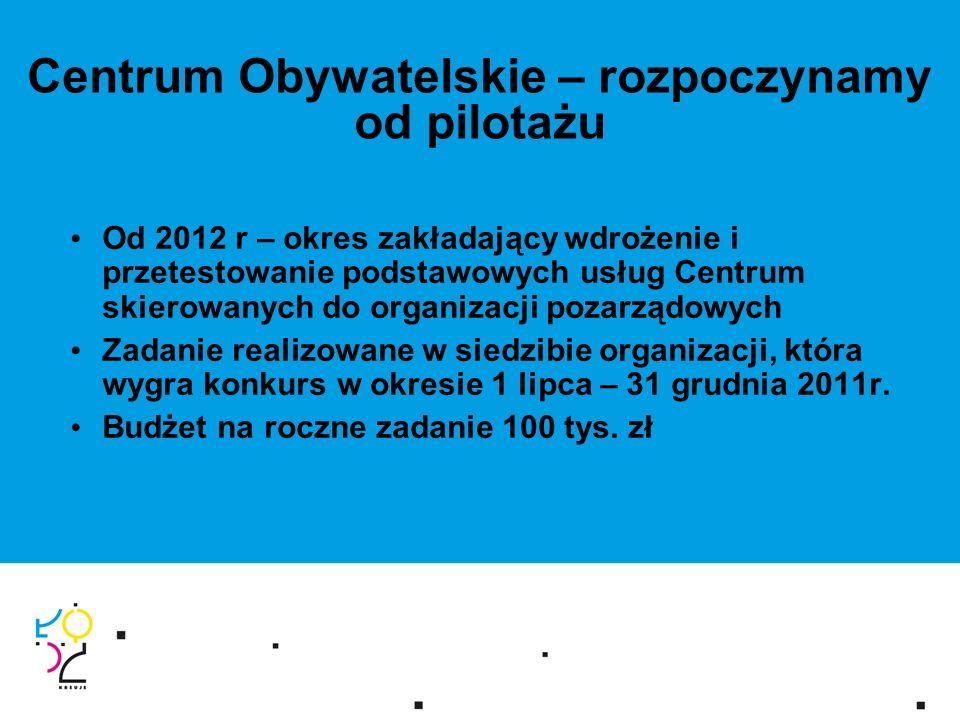Centrum Obywatelskie – rozpoczynamy od pilotażu Od 2012 r – okres zakładający wdrożenie i przetestowanie podstawowych usług Centrum skierowanych do organizacji pozarządowych Zadanie realizowane w siedzibie organizacji, która wygra konkurs w okresie 1 lipca – 31 grudnia 2011r.