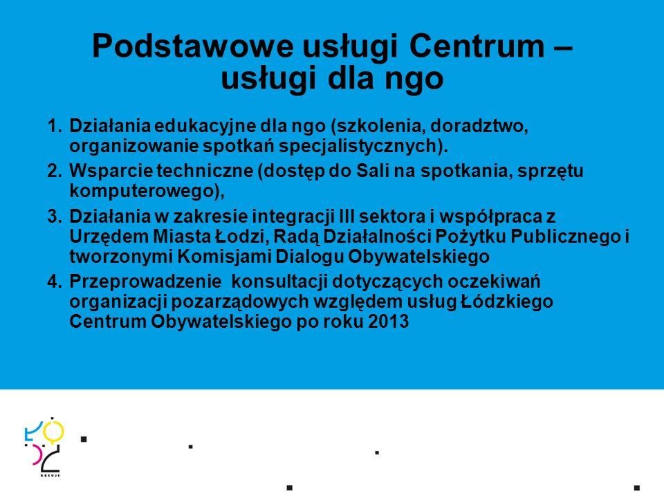 Podstawowe usługi Centrum – usługi dla ngo 1.Działania edukacyjne dla ngo (szkolenia, doradztwo, organizowanie spotkań specjalistycznych).