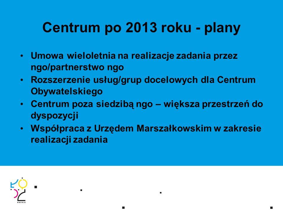 Propozycje zadań dla Centrum w przyszłości 1.