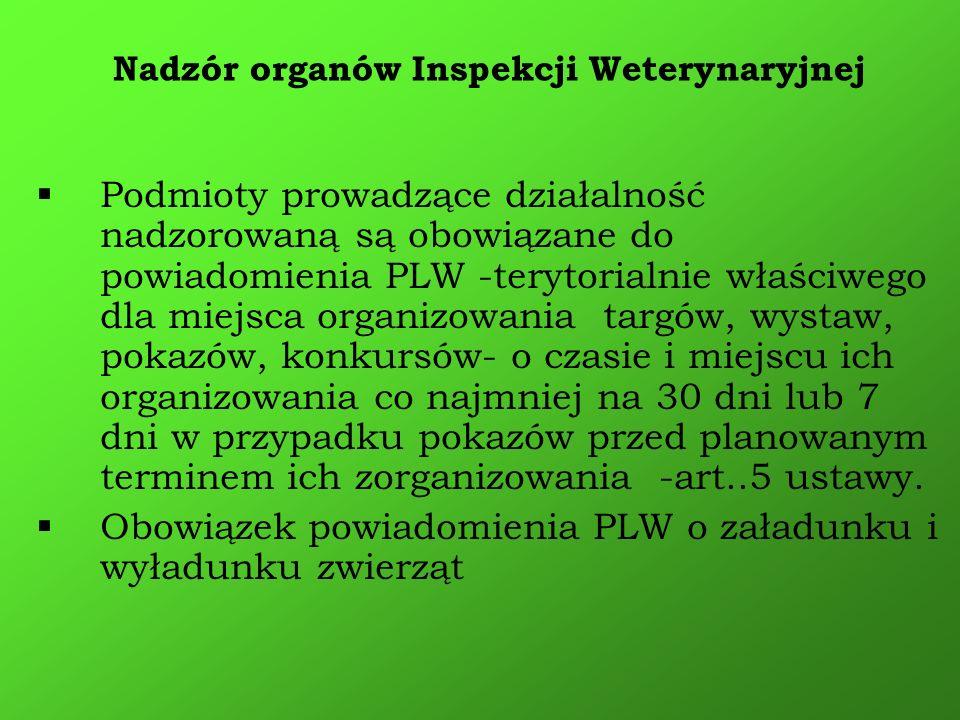 Podmioty prowadzące działalność nadzorowaną są obowiązane do powiadomienia PLW -terytorialnie właściwego dla miejsca organizowania targów, wystaw, pok