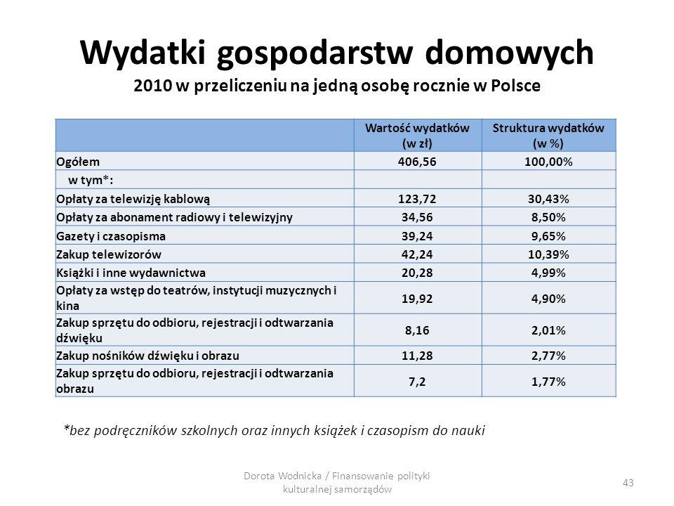 Wydatki gospodarstw domowych 2010 w przeliczeniu na jedną osobę rocznie w Polsce 43 Wartość wydatków (w zł) Struktura wydatków (w %) Ogółem406,56100,0