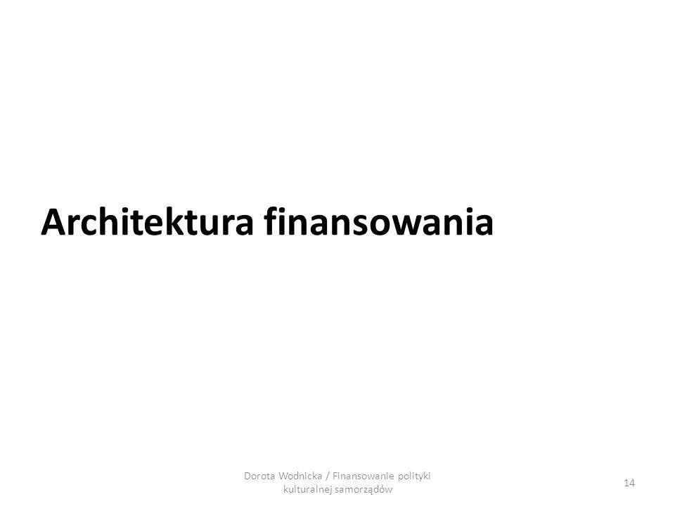 Dorota Wodnicka / Finansowanie polityki kulturalnej samorządów 14 Architektura finansowania
