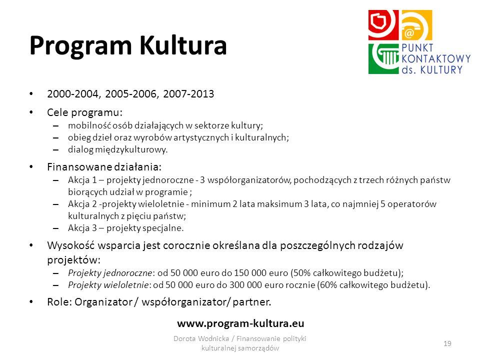 www.program-kultura.eu Program Kultura 2000-2004, 2005-2006, 2007-2013 Cele programu: – mobilność osób działających w sektorze kultury; – obieg dzieł