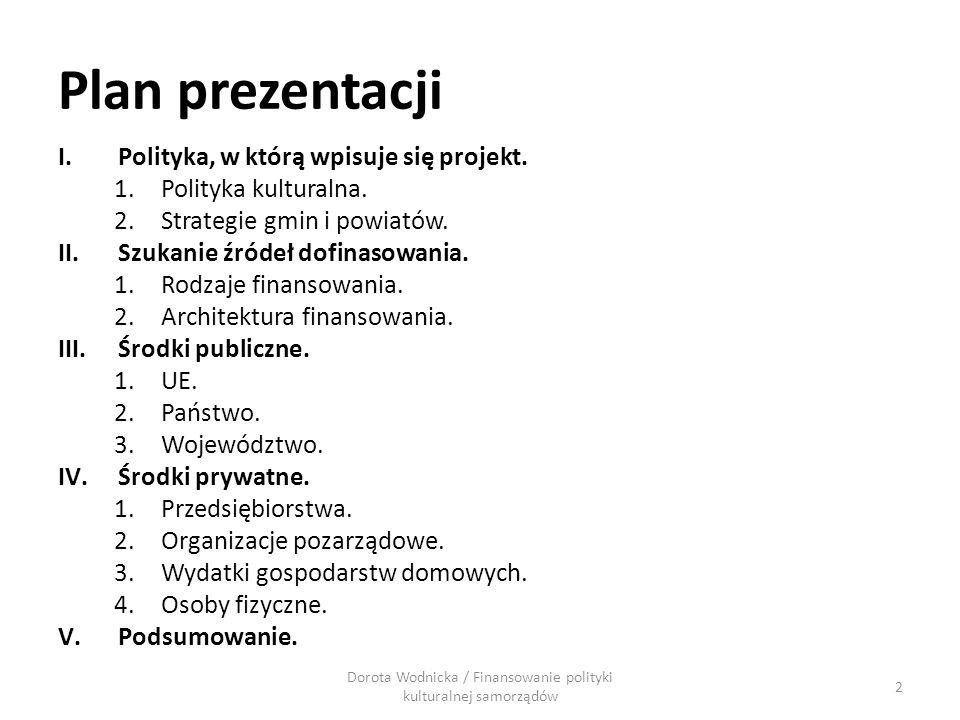 Plan prezentacji I.Polityka, w którą wpisuje się projekt. 1.Polityka kulturalna. 2.Strategie gmin i powiatów. II.Szukanie źródeł dofinasowania. 1.Rodz