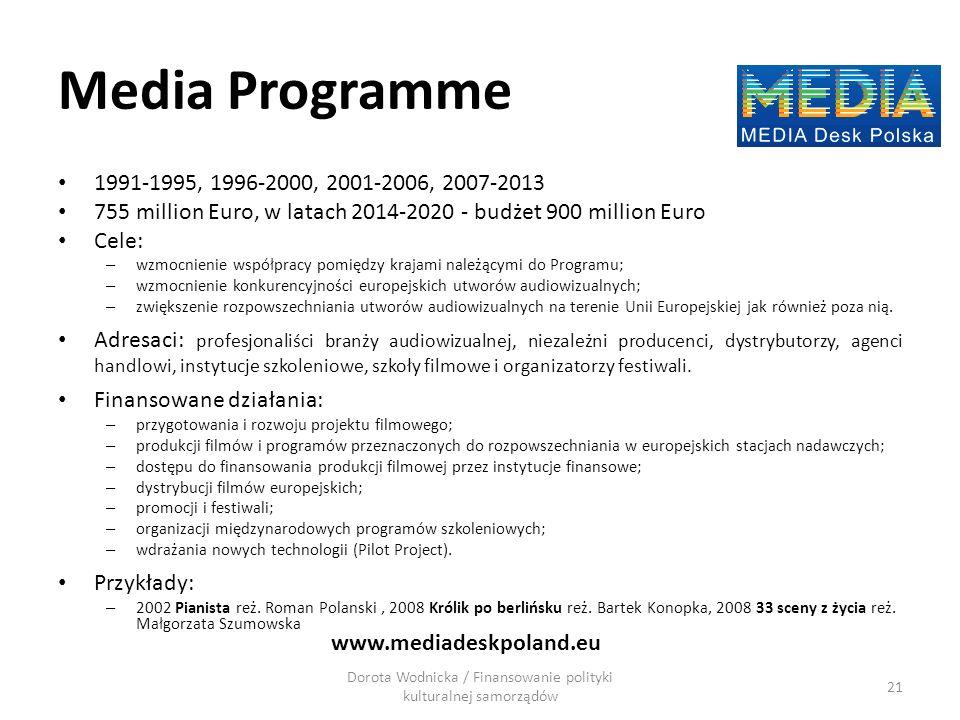 Media Programme 1991-1995, 1996-2000, 2001-2006, 2007-2013 755 million Euro, w latach 2014-2020 - budżet 900 million Euro Cele: – wzmocnienie współpra